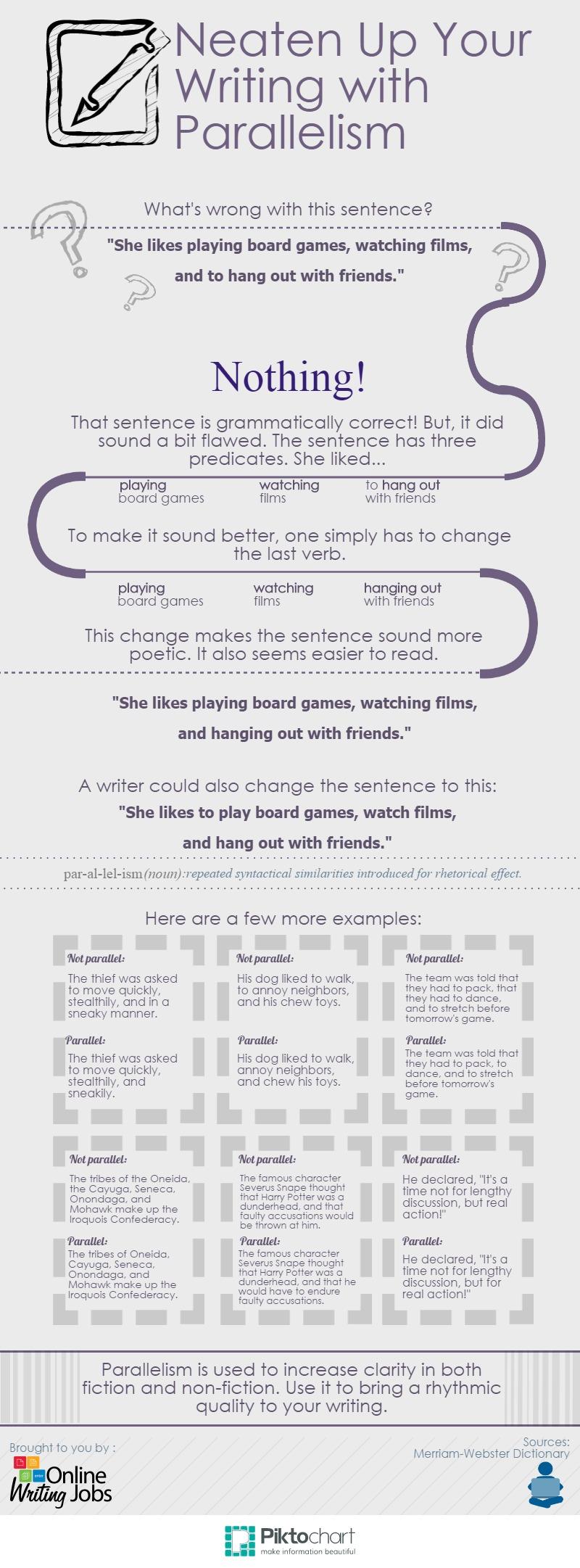 Infographic: Parallelism